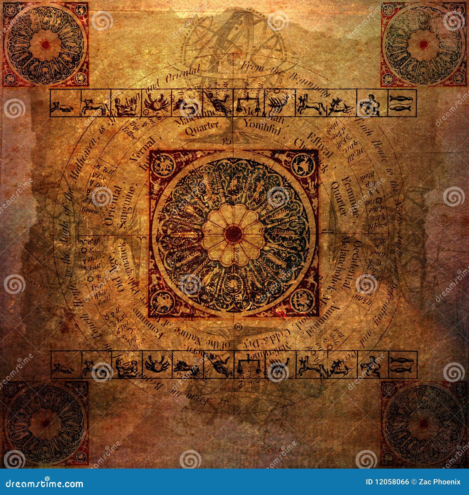 Zodiaco de la astrología (pergamino) - fondo sucio