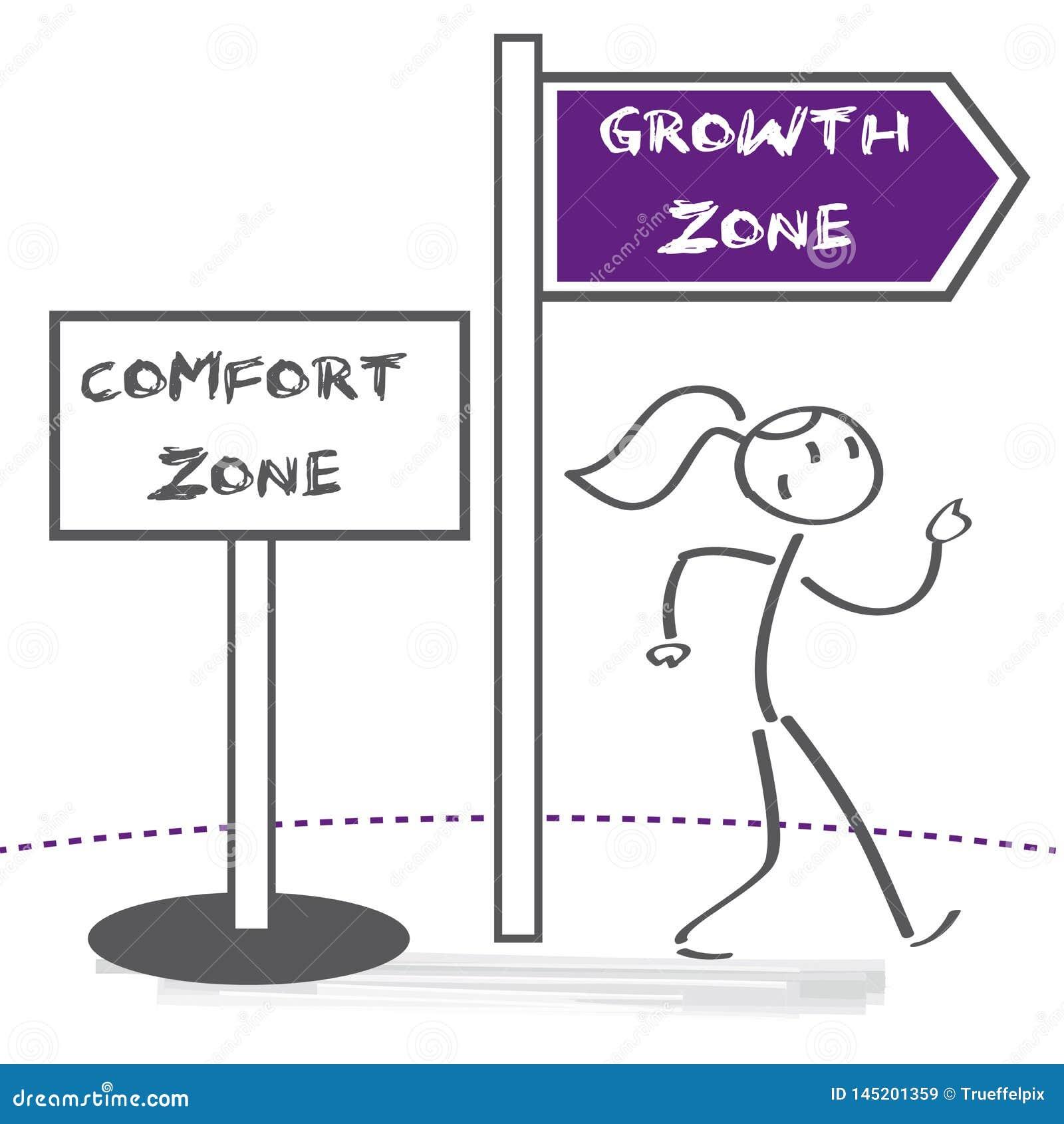 Zona de conforto contra a zona do crescimento