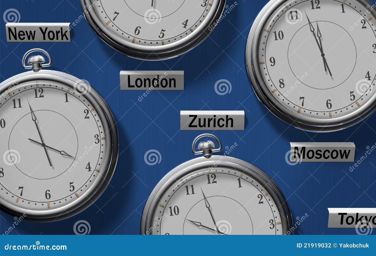 Zona horaria