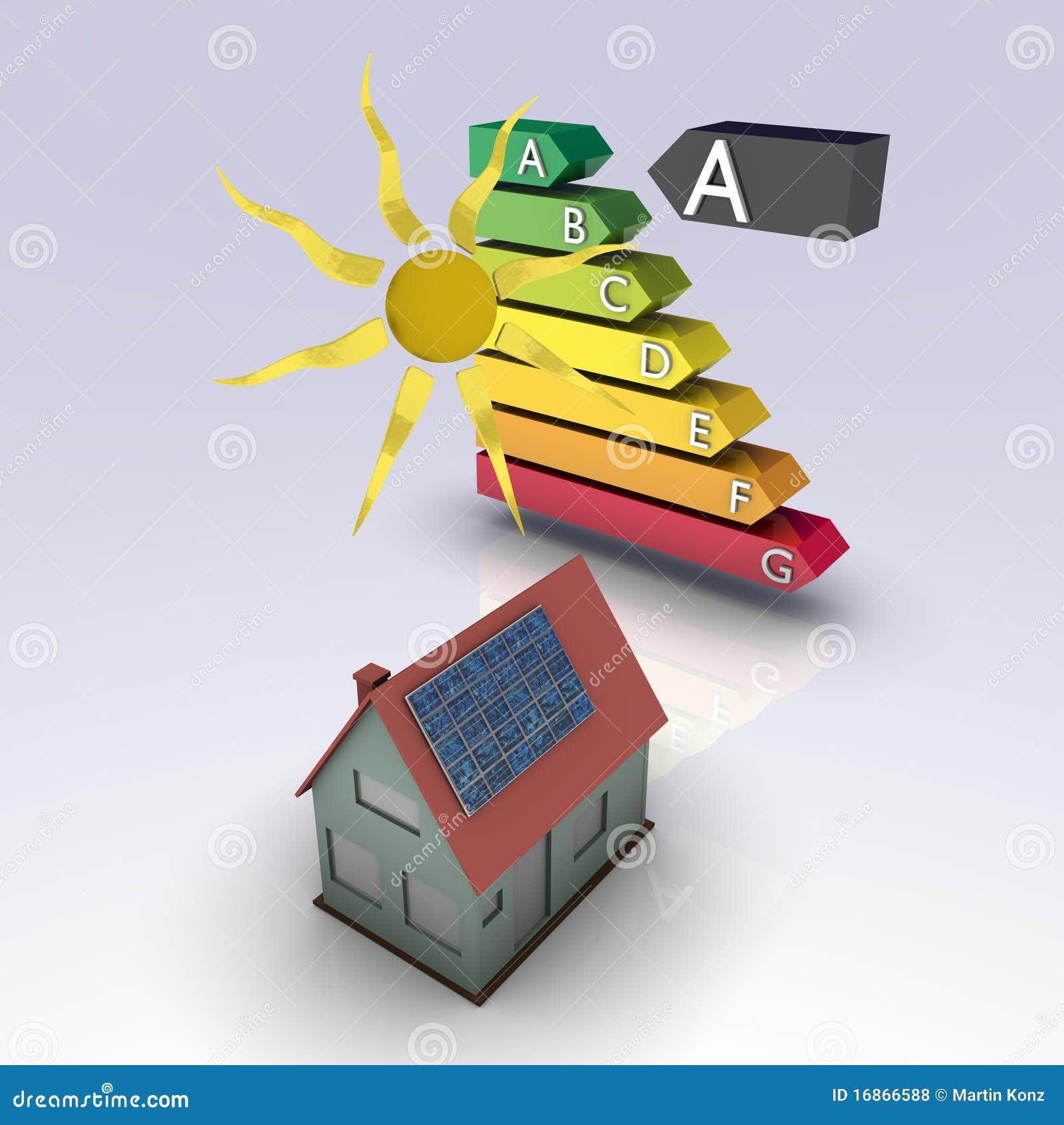 Zonne huis