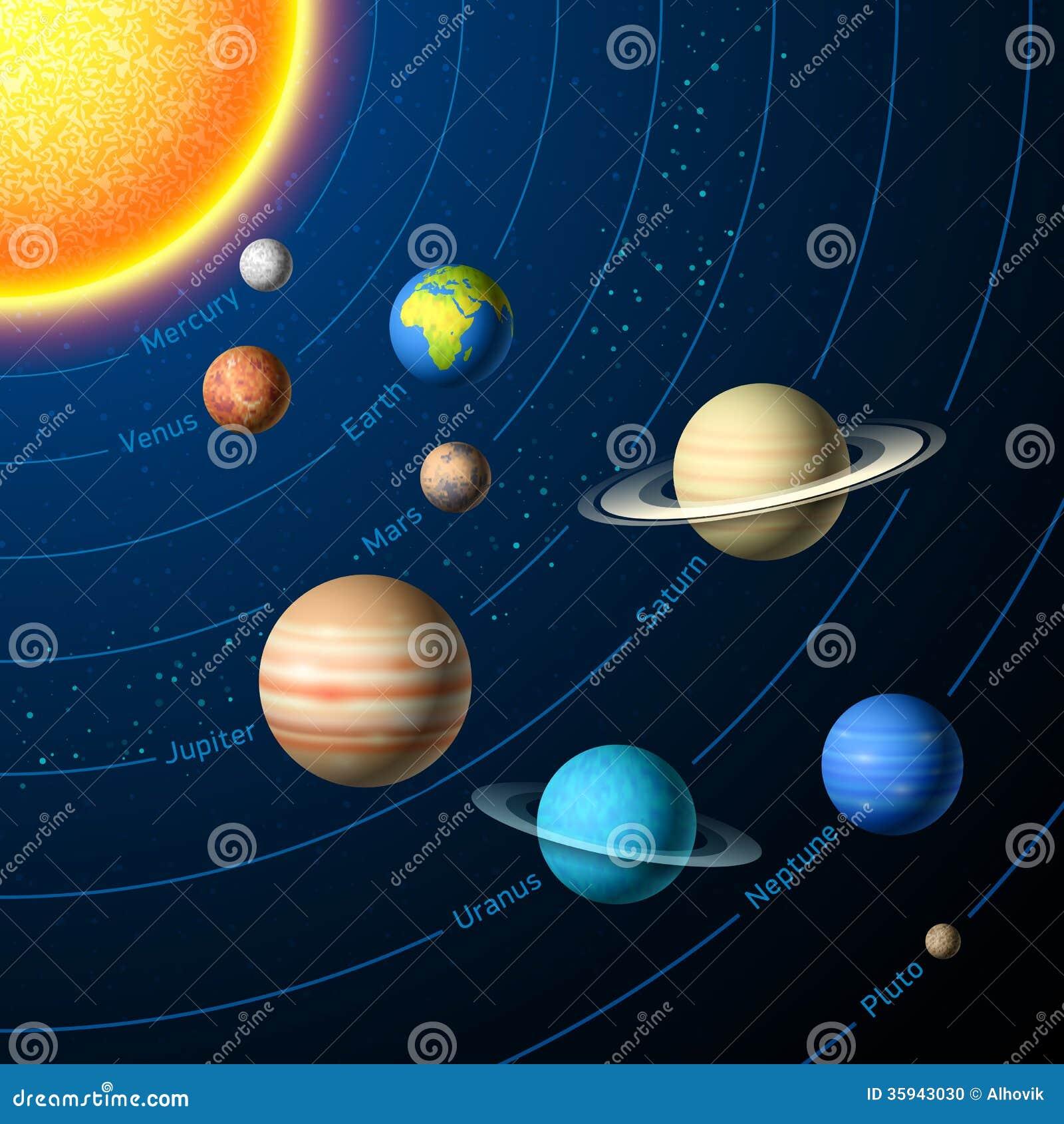Zonnestelsel Vector Illustratie Illustratie Bestaande Uit