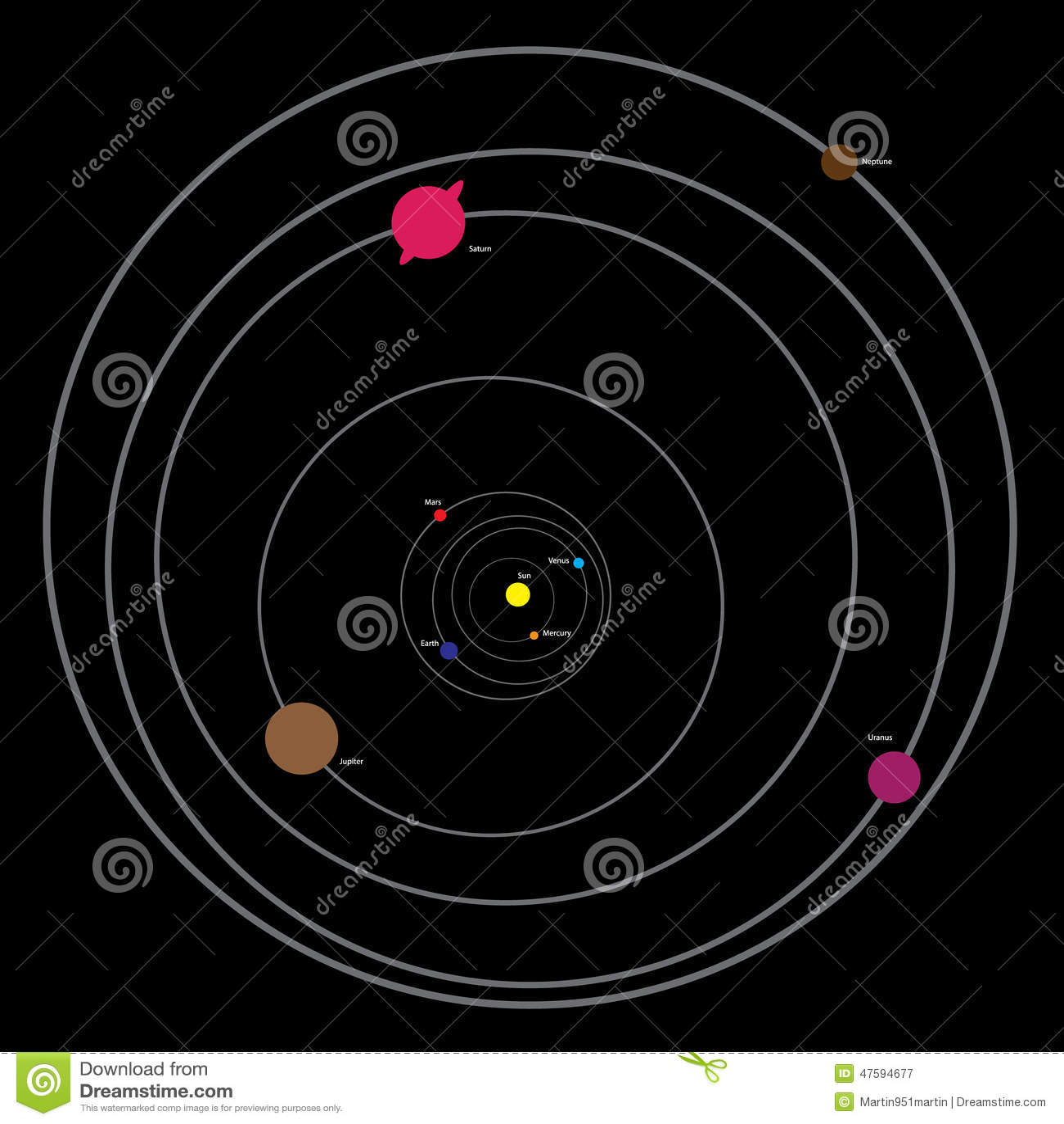 Zonnestelsel met planeten en zon op zwarte achtergrond