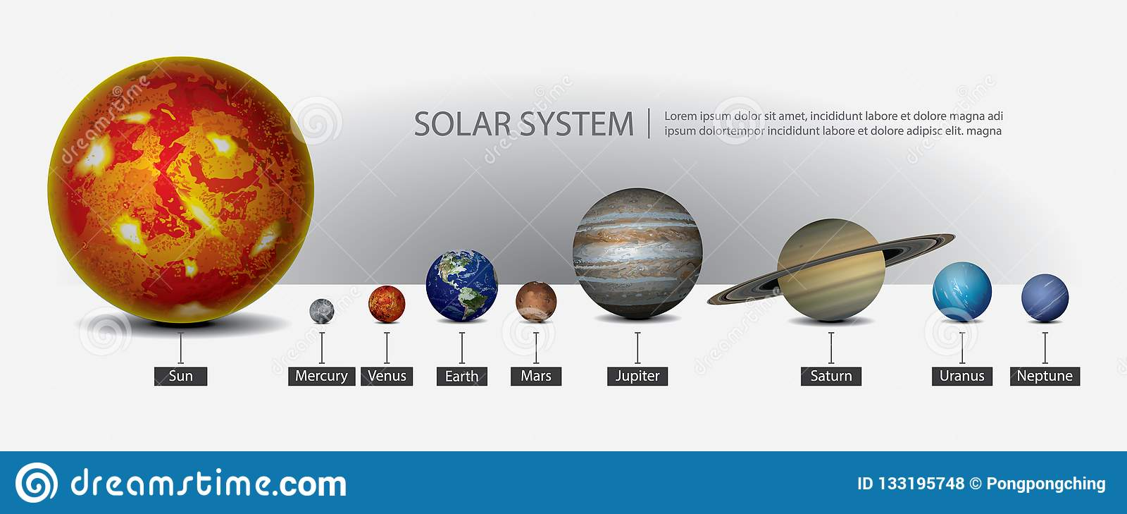 Zonnestelsel van onze Planeten