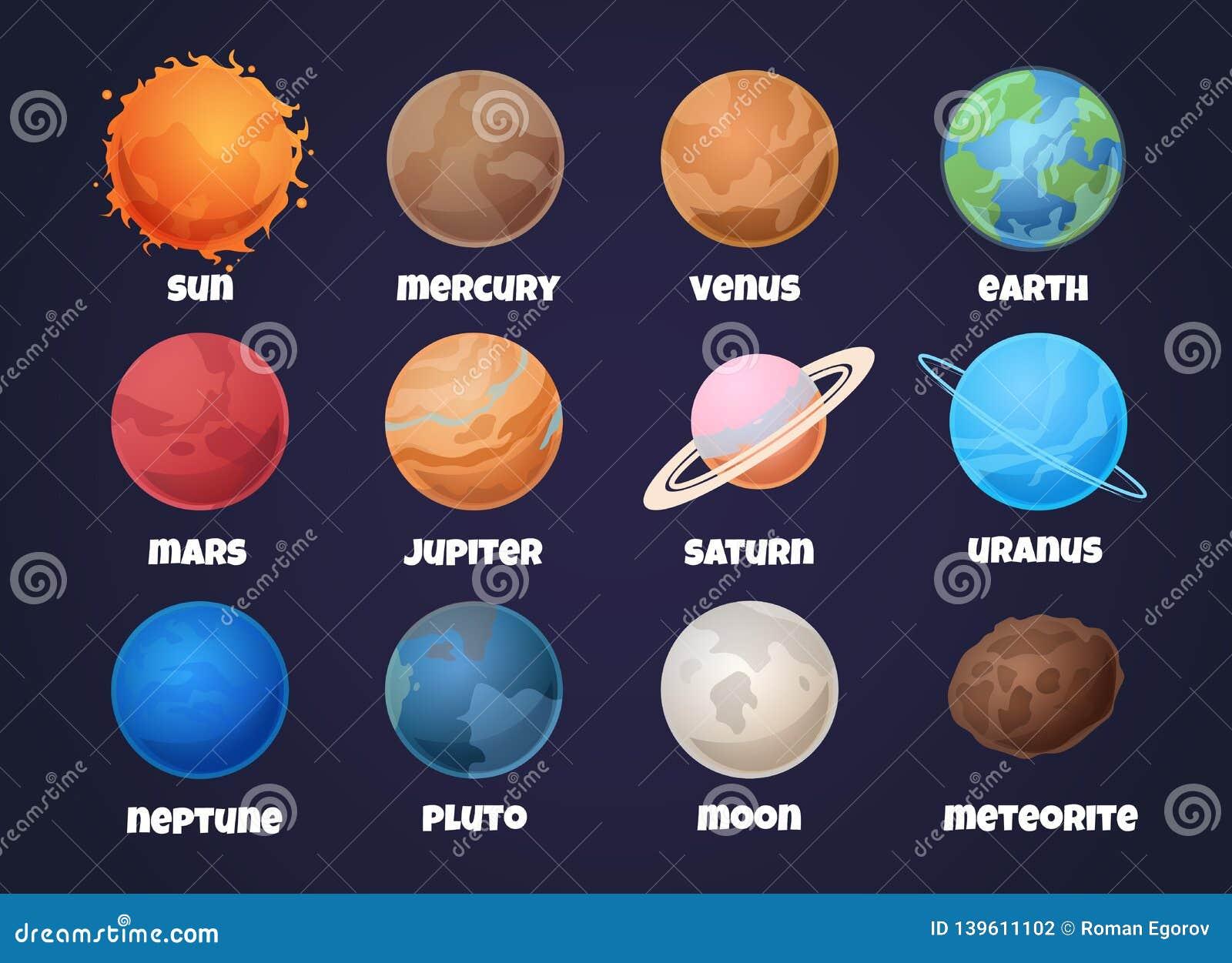 Zonnestelselplaneten Het beeldverhaalkwik en venus, aarde en brengen, Jupiter en Saturnus, Uranus en Neptunus in de war astronomi