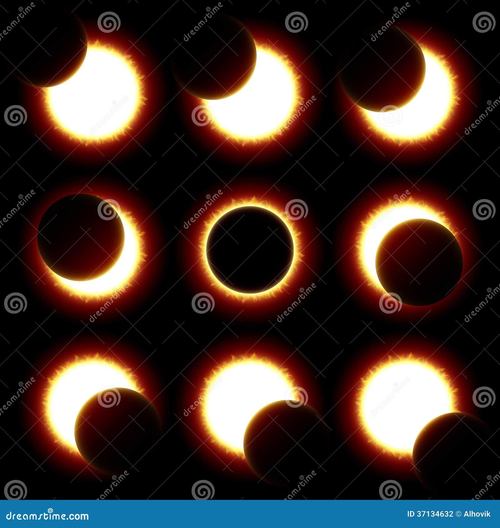Zonneverduisteringsfasen