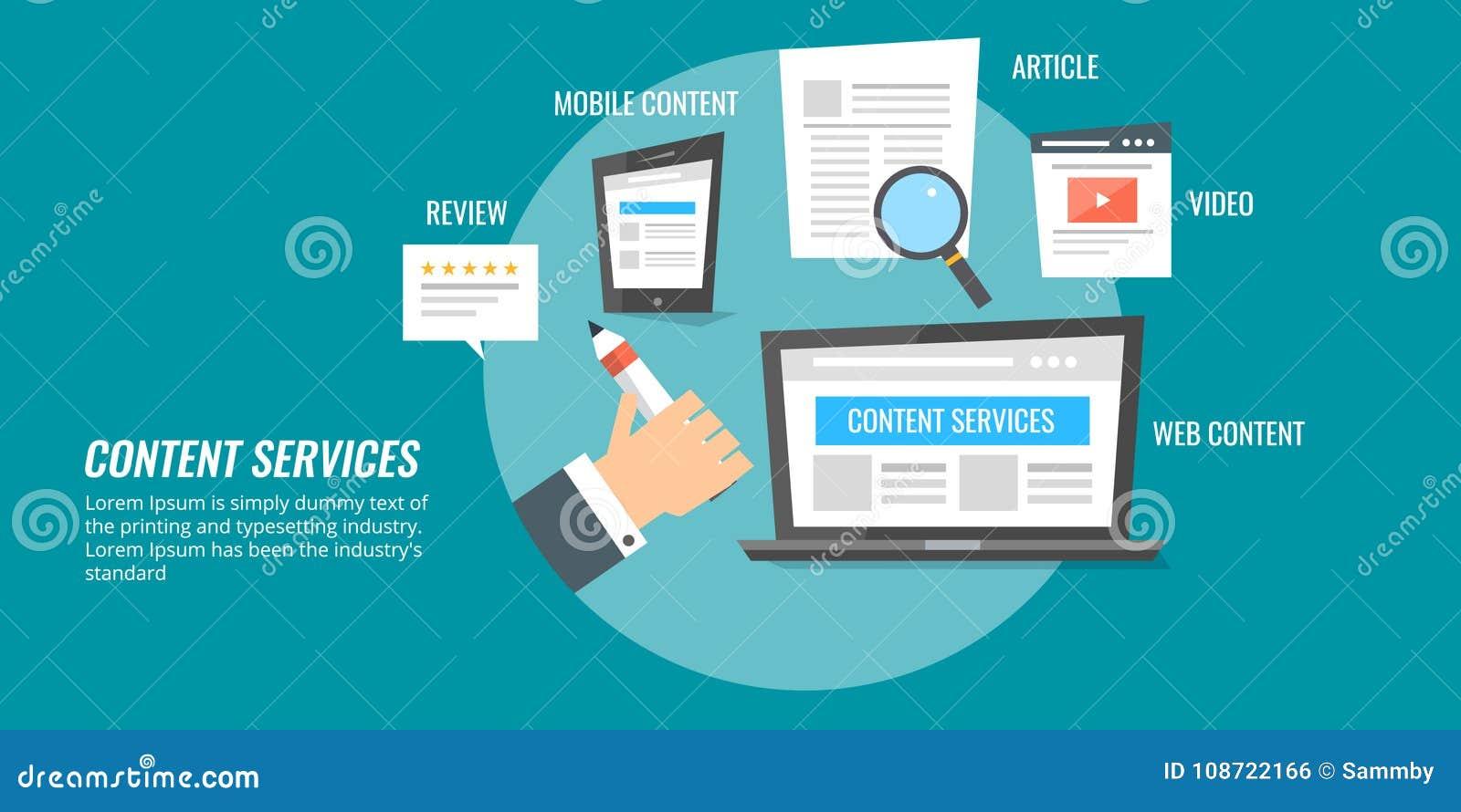 Zufriedener Schreibensservice für digitalen Markterfolg, engagierendes neues Publikum Flache Designinhaltsschreibens-Vektorfahne