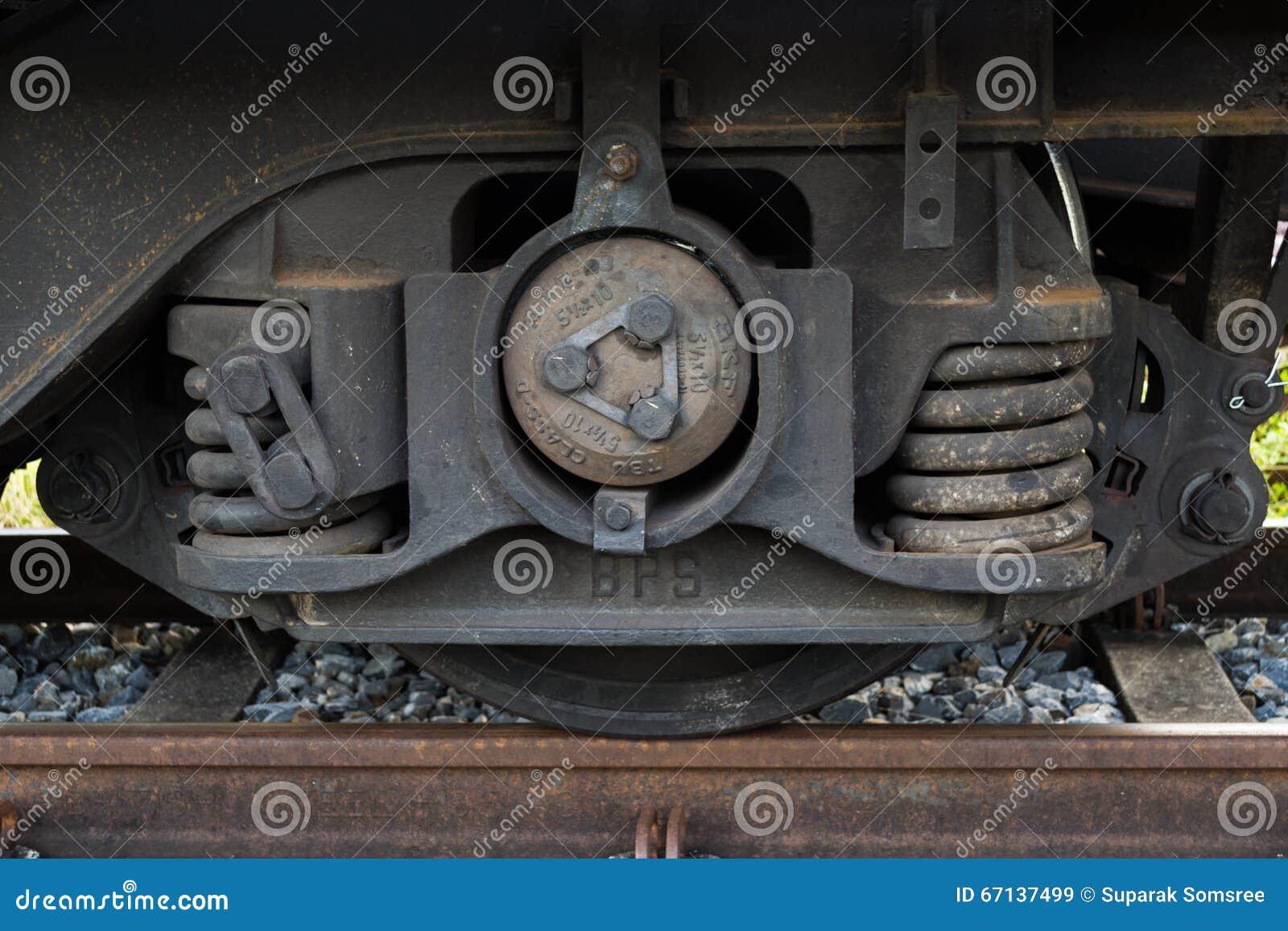 Zugspurweite mit Suspendierungs- und Bruchsystem