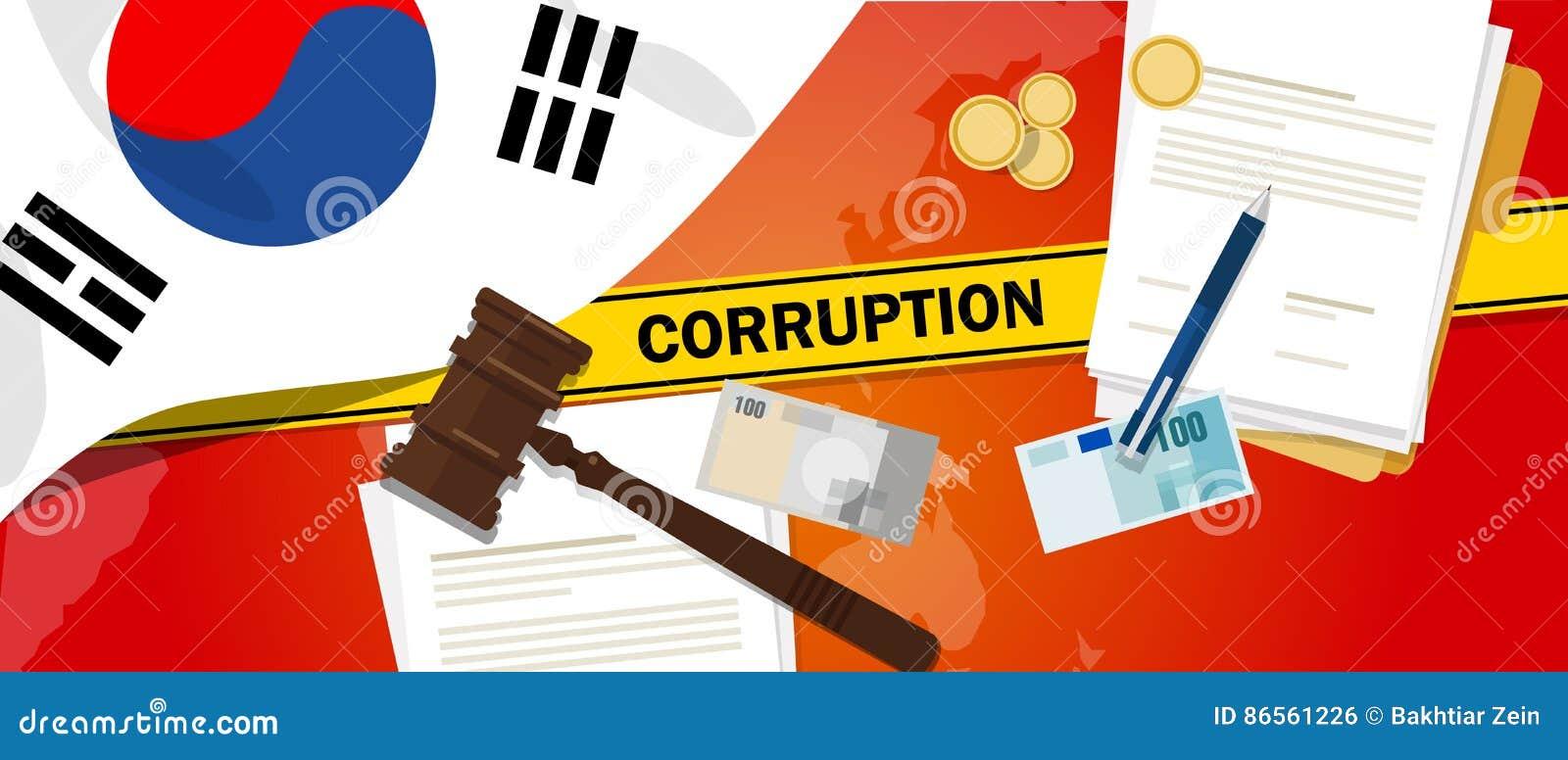 Zuid-Korea bestrijdt van de de omkoperij financiële wet van het corruptiegeld de lijn van de het contractpolitie voor een de over