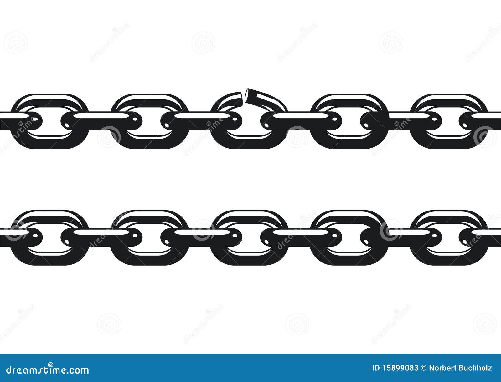 Zwakste link van een ketting