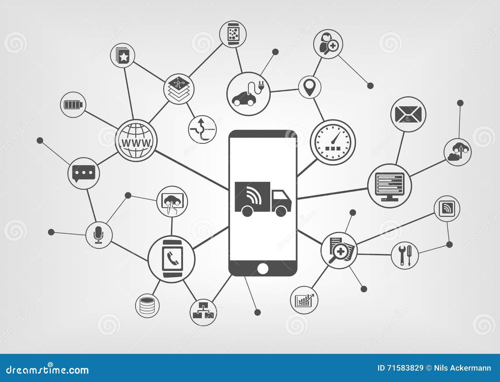 Związane ciężarówki i autonomiczny napędowy infographic z mądrze telefonem